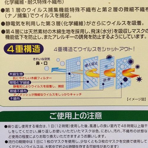 ウイルス対策マスクの4層構造フィルタが図つきで説明されている。