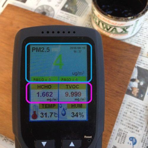 空気質測定器を正面から撮影した写真。HCHOが1.662mg、TVOCが9.999mg、PM2.5が4μgと表示されている。背景にはニスを塗ったばかりの板とBRIWAXの缶が写り込んでいる。
